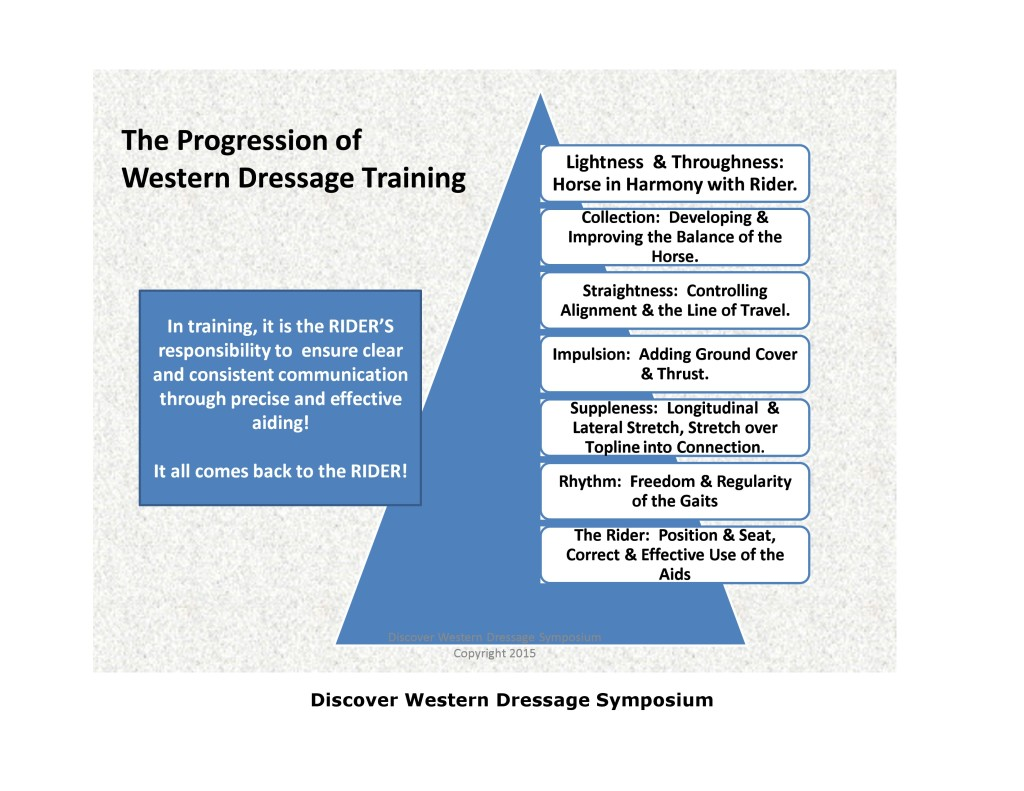 WD Training Scale-page-0